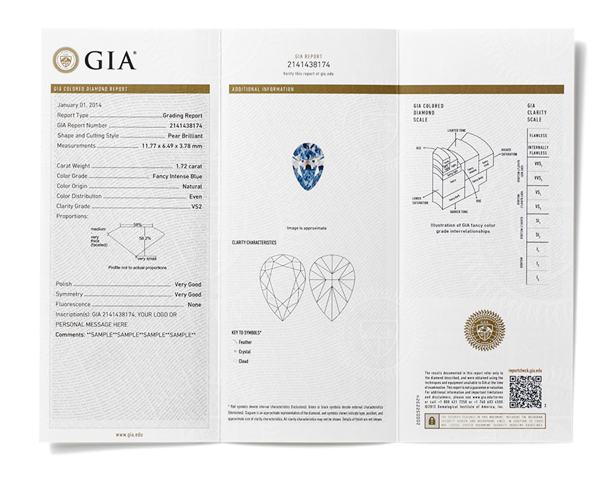 How To Read A Natural Color Diamond Certificate